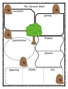 Journeys Unit 2 - Third Grade - Story Maps