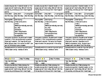 Journeys Unit 2 small group guided reading plans - editable