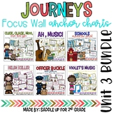 Journeys Unit 3 Focus Wall and Anchor Charts and Word Wall Cards