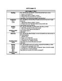 Journeys Unit 3 Lesson 11 - 5 Day Lesson Plan