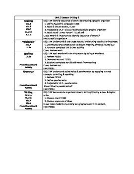 Journeys Unit 3 Lesson 14 - 5 Day Lesson Plan