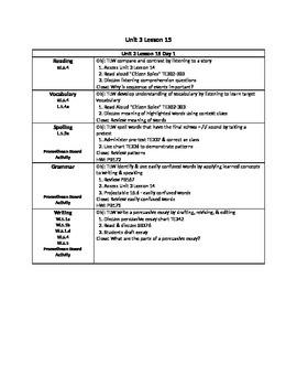 Journeys Unit 3 Lesson 15 - 5 Day Lesson Plan