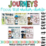 Journeys Unit 4 Focus Wall and Anchor Charts and Word Wall Cards Bundle