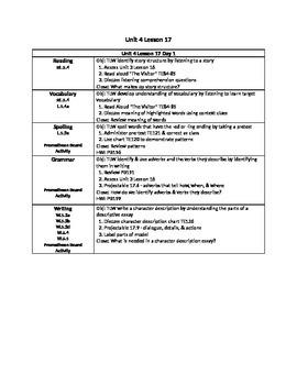 Journeys Unit 4 Lesson 17 - 5 Day Lesson Plan