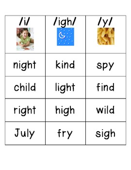 """Journeys Unit 4 Lesson 17 """"Long i as i, igh, and y"""" Word Sort"""