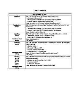 Journeys Unit 4 Lesson 18 - 5 Day Lesson Plan