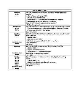 Journeys Unit 4 Lesson 19 - 5 Day Lesson Plan
