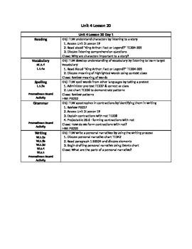 Journeys Unit 4 Lesson 20 - 5 Day Lesson Plan