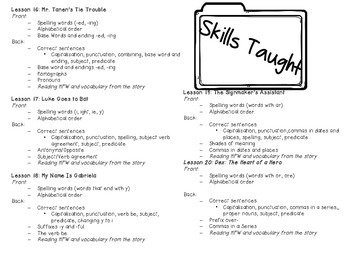 Journeys Unit 4 Weekly Homework for 2nd grade (Lessons 16-20)