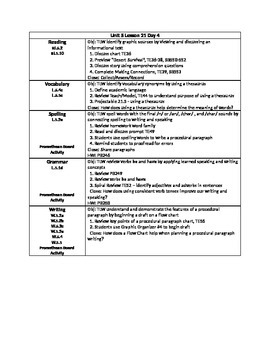 Journeys Unit 5 Lesson 21 - 5 Day Lesson Plan