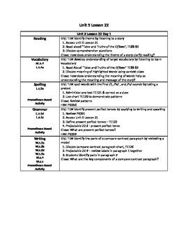 Journeys Unit 5 Lesson 22 - 5 Day Lesson Plan