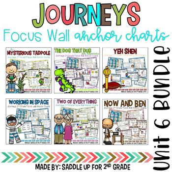 Journeys Unit 6 Focus Wall and Anchor Charts and Word Wall Cards