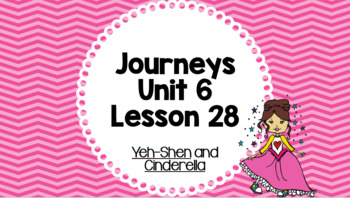 Journeys Unit 6 Lesson 28 Vocabulary Introduction Powerpoint