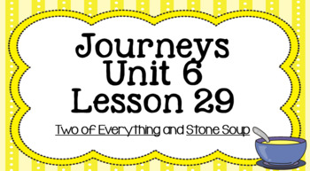 Journeys Unit 6 Lesson 29 Vocabulary Introduction Powerpoint