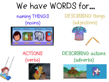 Journeys Vocab for Kindergarten Unit 2 Lessons 6-10