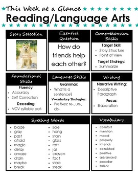 Journeys Week-at-a-Glance Lessons 1-7