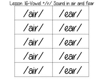 Journeys Word Sorts: Third Grade Spelling Units 16-30