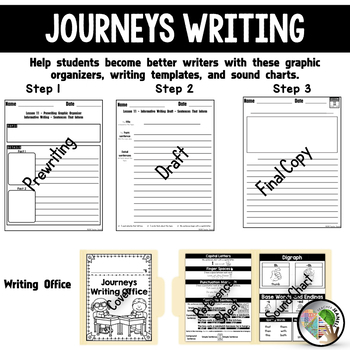 Writing Practice (Journeys First Grade Unit 3 Writing Supplemental Resource)