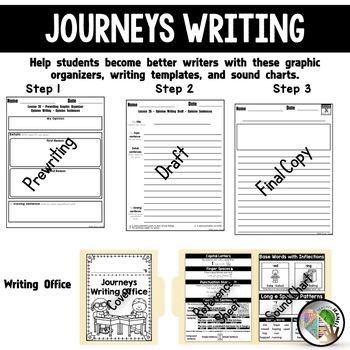 Writing Practice (Journeys Writing First Grade Unit 6 Supplemental Resource)