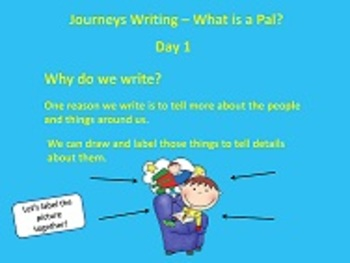 Journeys Writing Unit 1, Lesson 1 What is a Pal? Power Point