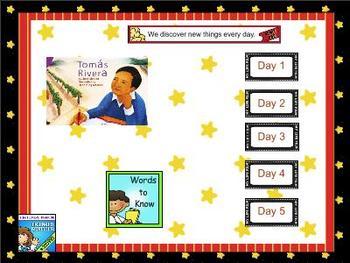 Journeys first grade smartboard Unit 4 Lesson 19