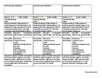 Journeys lesson 11 guided reading lesson plans