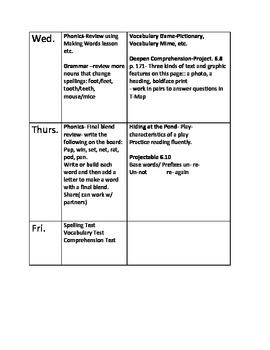 Journeys lesson plans unit 2 second 2nd grade