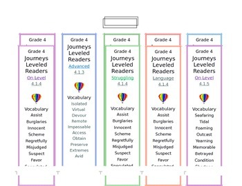 Journeys leveled readers dividers