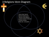 Judaism, Christianity, and Islam Powerpoint