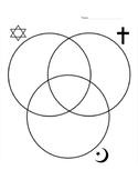 Judaism, Christianity, and Islam Venn Diagram