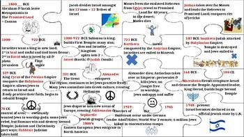 Judaism Diaspora History Puzzle