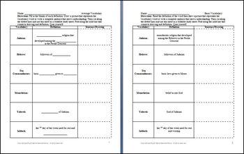 Judaism Differentiated Instruction Lesson Plan