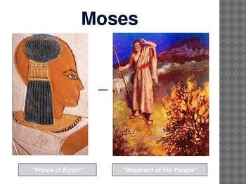 Judaism Mini-Lesson PowerPoint