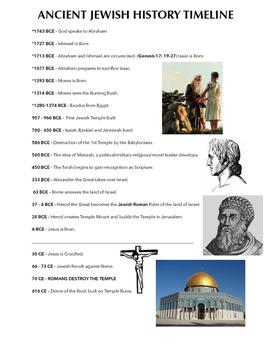 Judaism Timeline