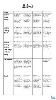 Judaism Today Assessment - Choice Board