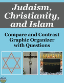 Graphic Organizer for Judaism Christianity and Islam