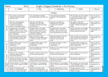 Judging Standards Bundle - Pre Primary