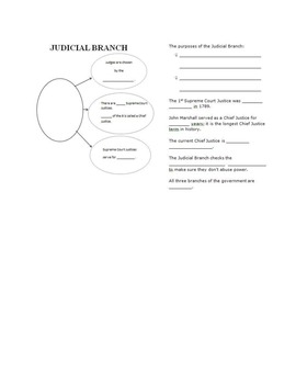 Judicial Branch Handout (Fill-In-The-Blank)
