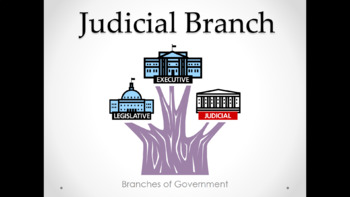 Judicial Branch (Lesson Plan, PowerPoint, Activity, and Quiz)