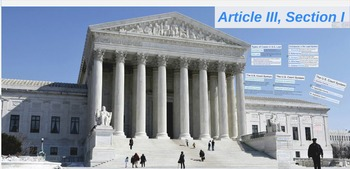 Judicial Branch Prezi AP Aligned