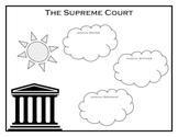 Judicial Review Graphic Organizer