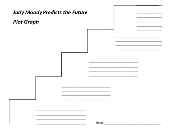 Judy Moody Predicts the Future Plot Graph - Megan McDonald (#4)