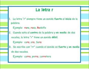 """Juego de palabras con """"r"""" y """"rr"""" - Sorting """"r"""" words."""