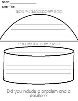 Juicy Burger Story Graphic Organizer