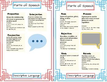 Parts of Speech - Descriptive Language