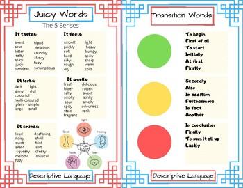 Juicy Words - Descriptive Language