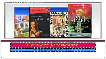 "Julia Alarez Names Nombres"" PowerPoint"