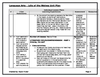 Julie of the Wolves - Unit Plan
