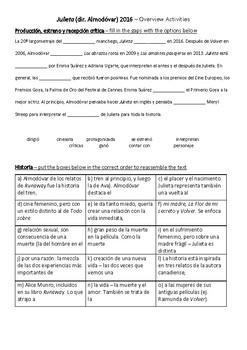 Julieta Almodóvar Activities on Style, Plot, Production, Themes and Settings