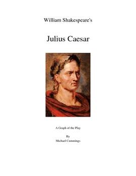 Julius Caesar: A Graph of the Play